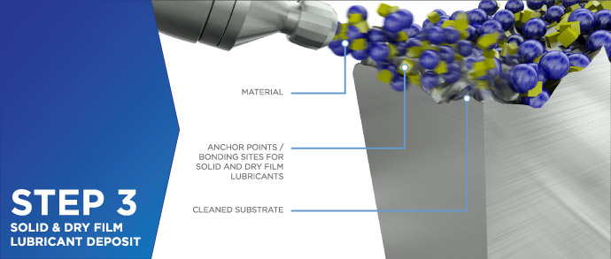 Solid/Dry Film Lubricant Coatings Process - Step 3