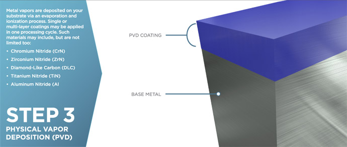 Vapor Hard Thin Film Coatings Process - Step 3